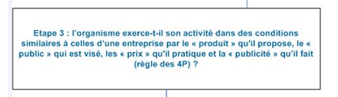 Fiscalite Des Associations Exoneration Fiscale Associatheque